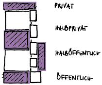 Haus am Steinfeld Außenräume