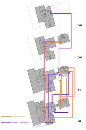 BRG Gröhrmühlgasse Room Castling Scheme