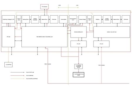 Hrabal Workflow Diagram